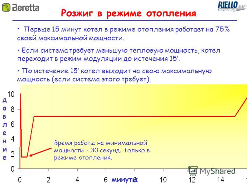 26 Copyright Riello S.p.A. - confidential минуты давлениедавление Время работы на минимальной мощности - 30 секунд. Только в режиме отопления. Первые 15 минут котел в режиме отопления работает на 75% своей максимальной мощности. Если система требует