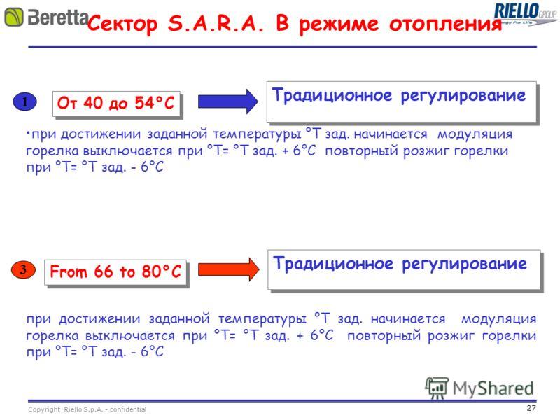 27 Copyright Riello S.p.A. - confidential Сектор S.A.R.A. В режиме отопления при достижении заданной температуры °T зад. начинается модуляция горелка выключается при °T= °T зад. + 6°C повторный розжиг горелки при °T= °T зад. - 6°C From 66 to 80°C 3 Т