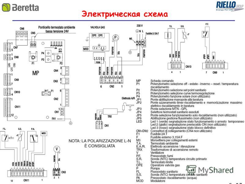 47 Copyright Riello S.p.A. - confidential Электрическая схема