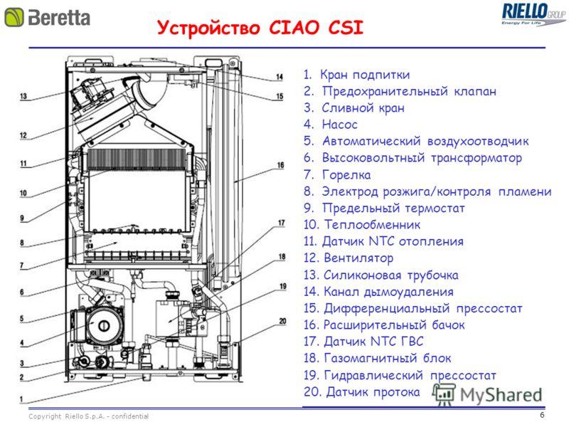 6 Copyright Riello S.p.A. - confidential Устройство CIAO CSI 1. Кран подпитки 2. Предохранительный клапан 3. Сливной кран 4. Насос 5. Автоматический воздухоотводчик 6. Высоковольтный трансформатор 7. Горелка 8. Электрод розжига/контроля пламени 9. Пр