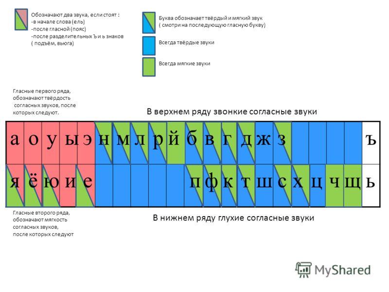 Решебник По Алгебре 8 Класс Г В Дорофеева
