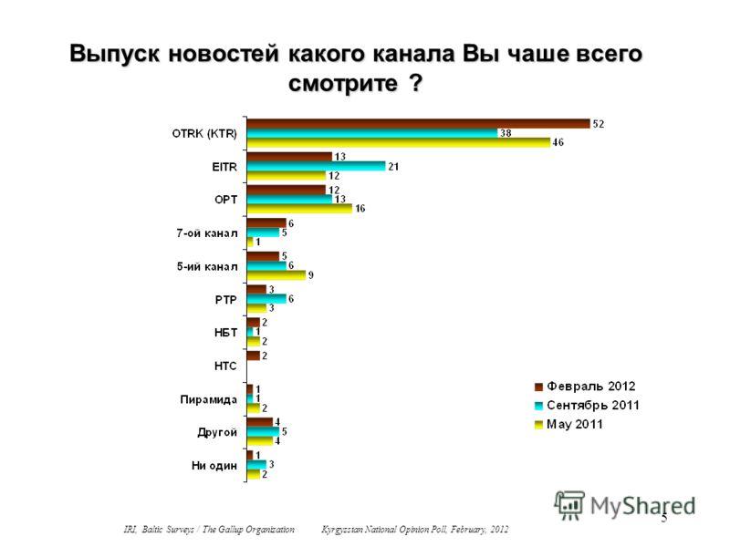 5 Выпуск новостей какого канала Вы чаше всего смотрите ? IRI, Baltic Surveys / The Gallup Organization Kyrgyzstan National Opinion Poll, February, 2012