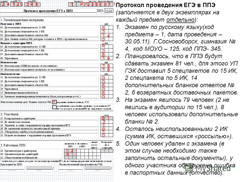 Протокол проведения ЕГЭ в ППЭ (заполняется в двух экземплярах на каждый предмет отдельно): 1.Экзамен по русскому языку(код предмета – 1, дата проведения – 30.05.11). Г.Сосновоборск, гимназия 4, код МОУО – 125, код ППЭ- 345. 2.Планировалось, что в ППЭ