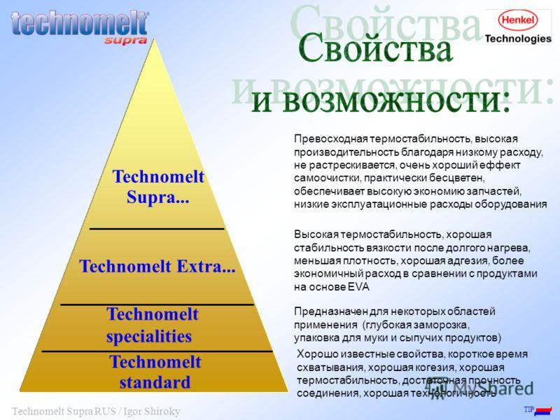 TIP Technomelt Supra RUS / Igor Shiroky Высокая термостабильность, хорошая стабильность вязкости после долгого нагрева, меньшая плотность, хорошая адгезия, более экономичный расход в сравнении с продуктами на основе EVA Хорошо известные свойства, кор