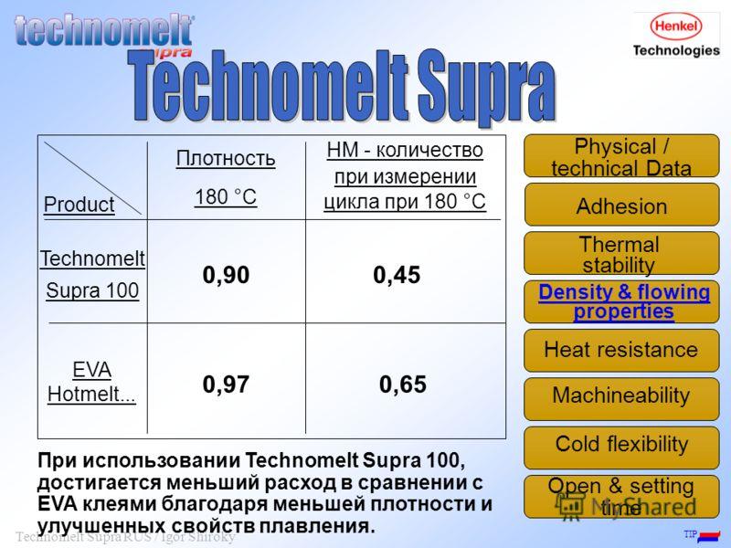 TIP Technomelt Supra RUS / Igor Shiroky Product Technomelt Supra 100 EVA Hotmelt... Плотность 180 °C HM - количество при измерении цикла при 180 °C 0,97 0,90 0,65 0,45 При использовании Technomelt Supra 100, достигается меньший расход в сравнении с E