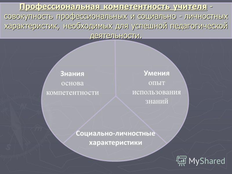 Профессиональная компетентность учителя - совокупность профессиональных и социально - личностных характеристик, необходимых для успешной педагогической деятельности. Знания основа компетентности Социально-личностные характеристики Умения опыт использ