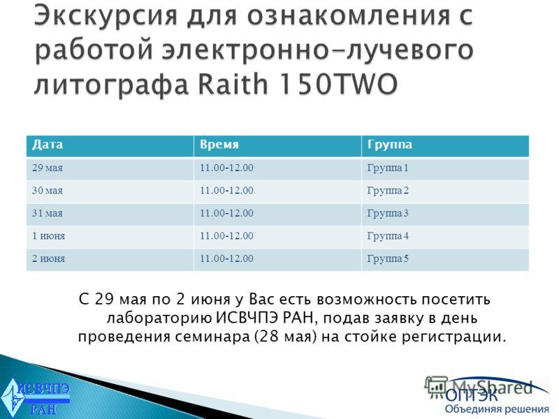 ДатаВремяГруппа 29 мая11.00-12.00Группа 1 30 мая11.00-12.00Группа 2 31 мая11.00-12.00Группа 3 1 июня11.00-12.00Группа 4 2 июня11.00-12.00Группа 5 C 29 мая по 2 июня у Вас есть возможность посетить лабораторию ИСВЧПЭ РАН, подав заявку в день проведени