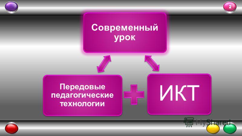 Современный урок ИКТ Передовые педагогические технологии