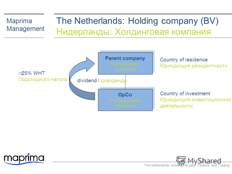 The Netherlands: Holding company (BV) Нидерланды: Холдинговая компания Maprima Management Parent company Материнская компания Parent company Материнская компания OpCo Операционная компания OpCo Операционная компания Country of residence Юрисдикция ре