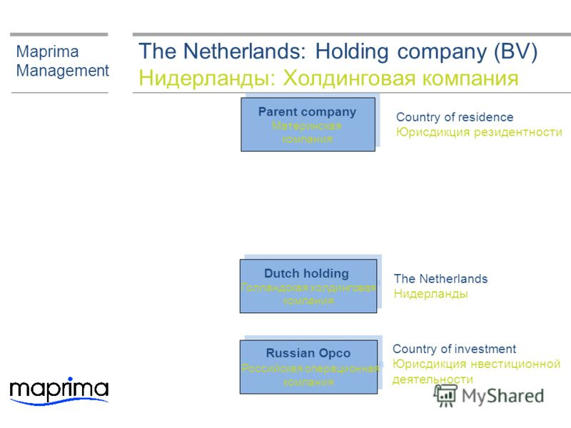 The Netherlands: Holding company (BV) Нидерланды: Холдинговая компания Maprima Management Dutch holding Голландская холдинговая компания Dutch holding Голландская холдинговая компания Country of residence Юрисдикция резидентности The Netherlands Ниде