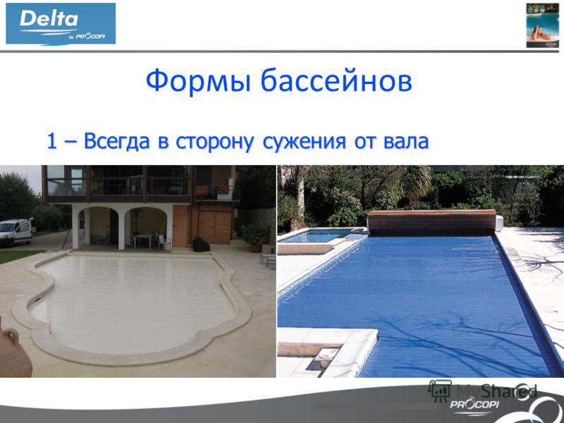 Формы бассейнов 1 – Всегда в сторону сужения от вала 1 – Всегда в сторону сужения от вала