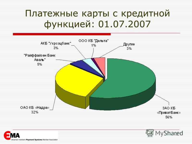 3 Платежные карты с кредитной функцией: 01.07.2007