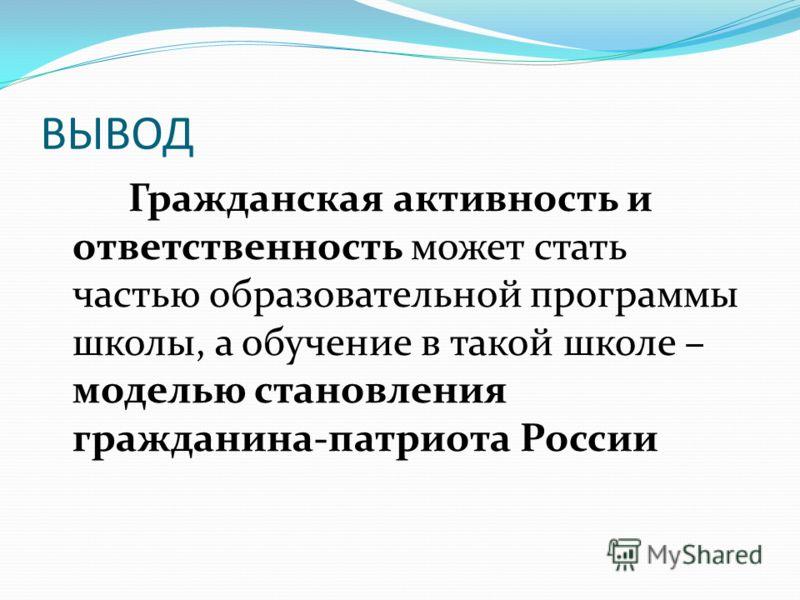 ВЫВОД Гражданская активность и ответственность может стать частью образовательной программы школы, а обучение в такой школе – моделью становления гражданина-патриота России