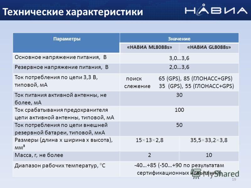 19 ПараметрыЗначение «НАВИА ML8088s»«НАВИА GL8088s» Основное напряжение питания, В 3,0…3,6 Резервное напряжение питания, В2,0…3,6 Ток потребления по цепи 3,3 В, типовой, мА поиск 65 (GPS), 85 (ГЛОНАСС+GPS) слежение 35 (GPS), 55 (ГЛОНАСС+GPS) Ток пита
