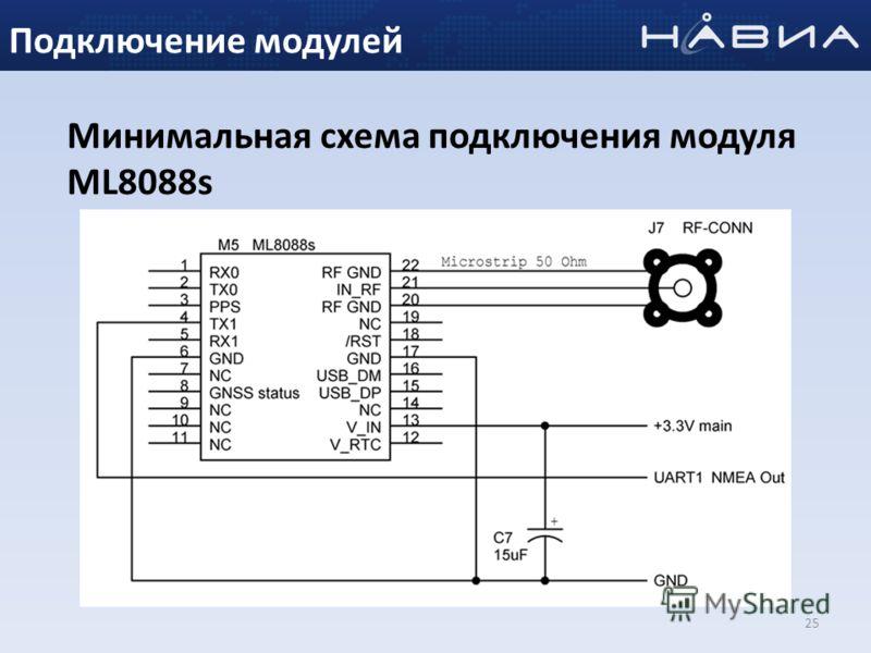 25 Минимальная схема подключения модуля ML8088s Подключение модулей