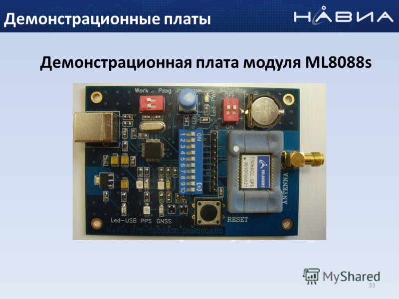33 Демонстрационная плата модуля ML8088s Демонстрационные платы