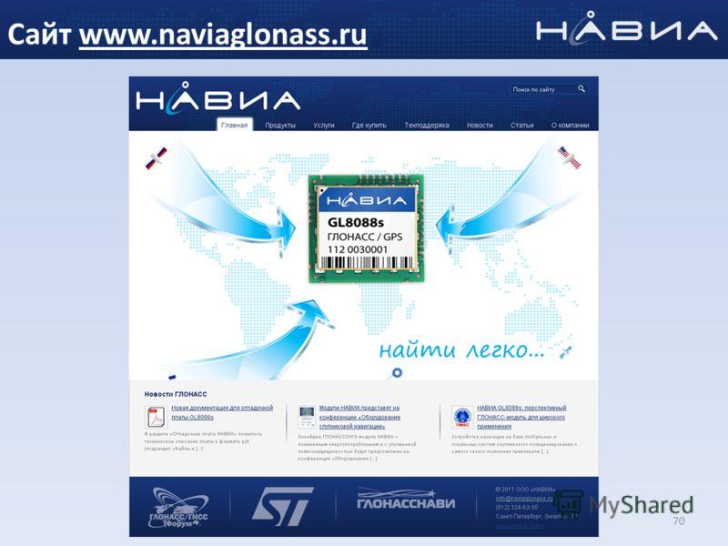 70 Сайт www.naviaglonass.ru