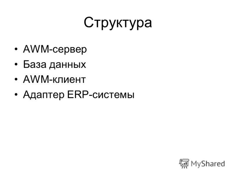 Структура AWM-сервер База данных AWM-клиент Адаптер ERP-системы