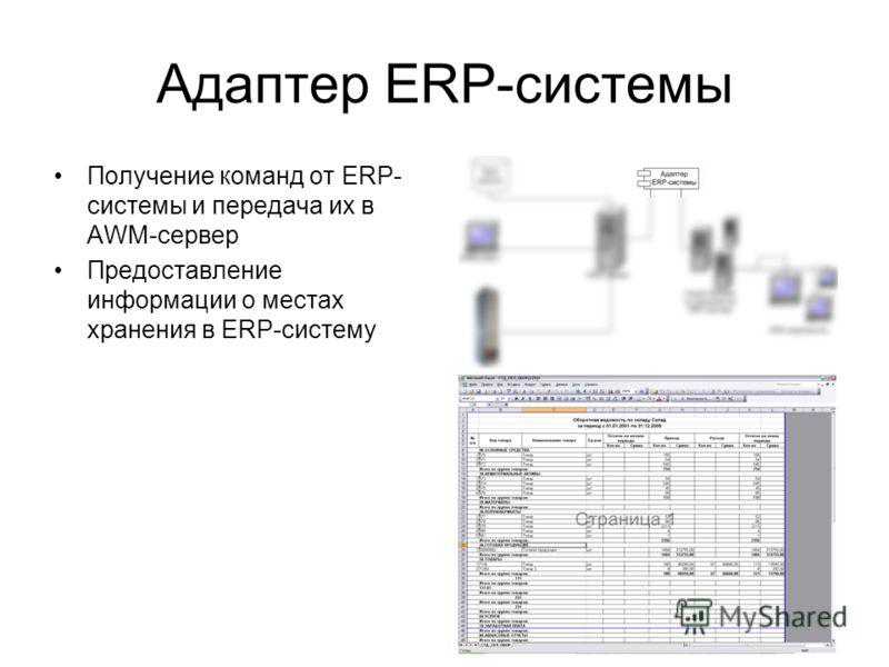 Адаптер ERP-системы Получение команд от ERP- системы и передача их в AWM-сервер Предоставление информации о местах хранения в ERP-систему
