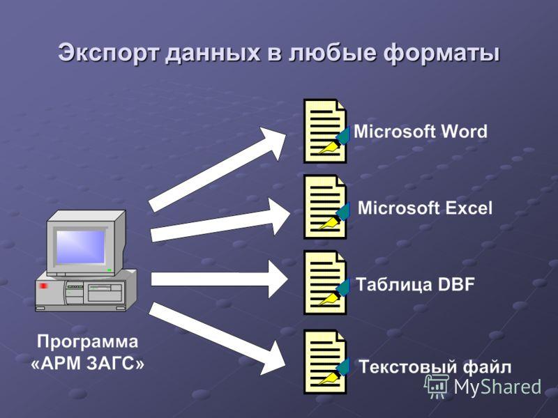 Экспорт данных в любые форматы