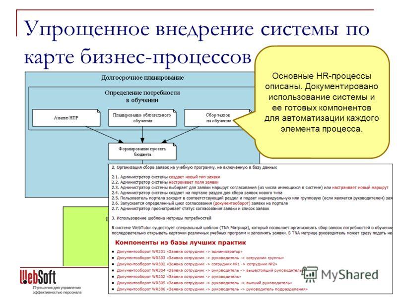 Упрощенное внедрение системы по карте бизнес-процессов Основные HR-процессы описаны. Документировано использование системы и ее готовых компонентов для автоматизации каждого элемента процесса.