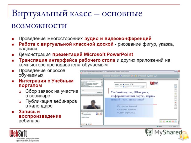 Виртуальный класс – основные возможности Проведение многосторонних аудио и видеоконференций Работа с виртуальной классной доской - рисование фигур, указка, надписи Демонстрация презентаций Microsoft PowerPoint Трансляция интерфейса рабочего стола и д