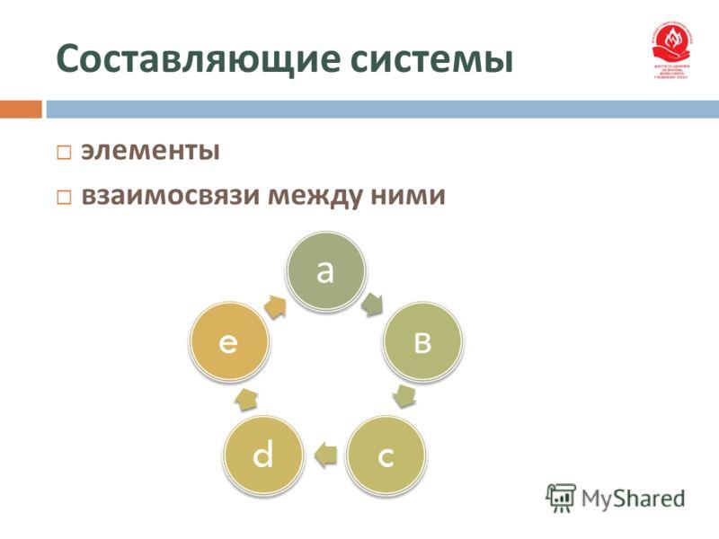 Составляющие системы элементы взаимосвязи между ними ав cde