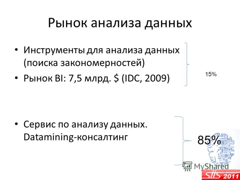 Рынок анализа данных Инструменты для анализа данных (поиска закономерностей) Рынок BI: 7,5 млрд. $ (IDC, 2009) Сервис по анализу данных. Datamining-консалтинг 15% 85% 3