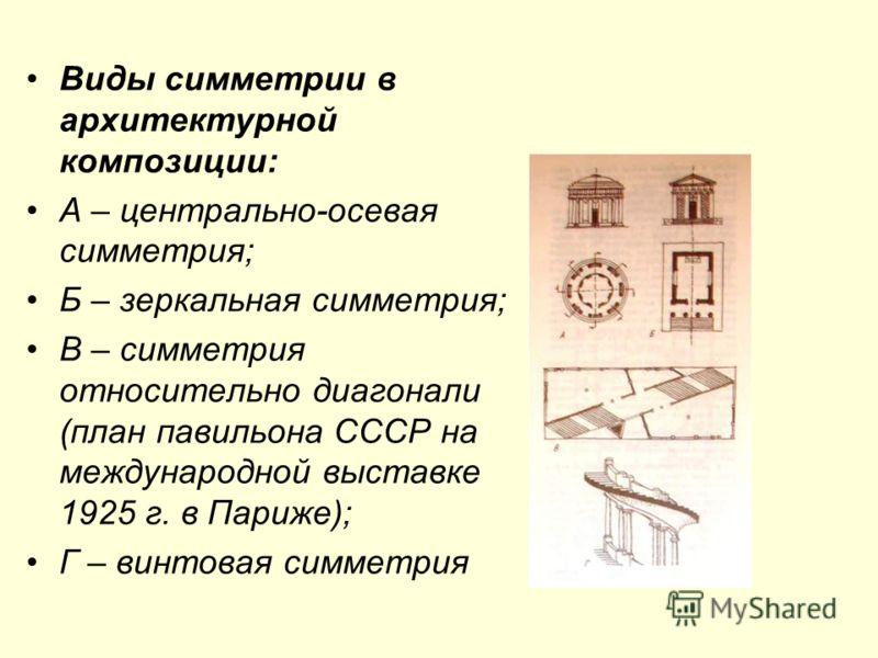 Виды симметрии в архитектурной композиции: А – центрально-осевая симметрия; Б – зеркальная симметрия; В – симметрия относительно диагонали (план павильона СССР на международной выставке 1925 г. в Париже); Г – винтовая симметрия