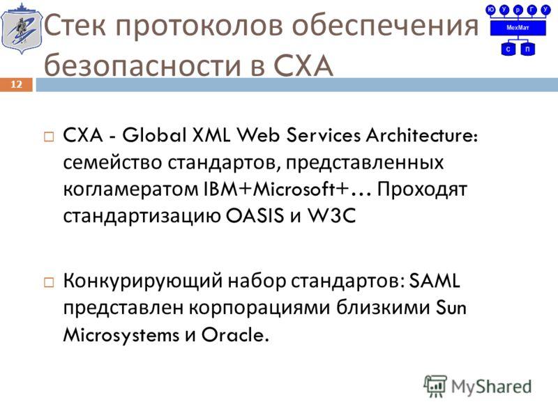 Стек протоколов обеспечения безопасности в CXA CXA - Global XML Web Services Architecture: семейство стандартов, представленных когламератом IBM+Microsoft+… Проходят стандартизацию OASIS и W3C Конкурирующий набор стандартов : SAML представлен корпора