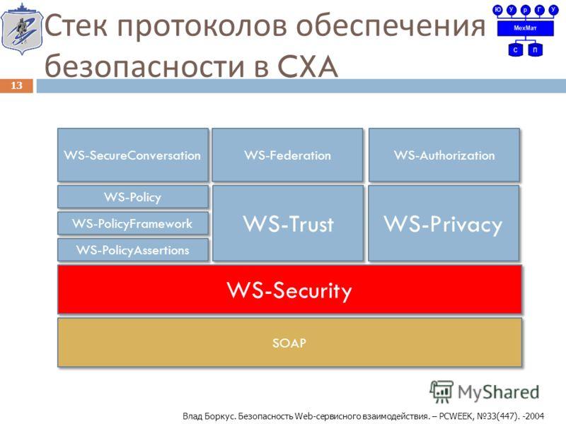 Стек протоколов обеспечения безопасности в CXA 13 SOAP WS-Security WS-Policy WS-PolicyFramework WS-PolicyAssertions WS-Trust WS-Privacy WS-Authorization WS-Federation WS-SecureConversation Влад Боркус. Безопасность Web-сервисного взаимодействия. – PC