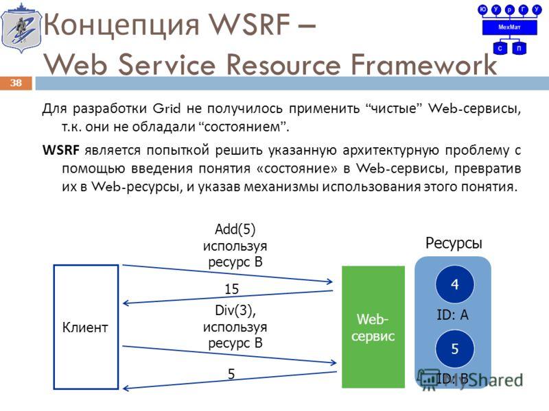 Концепция WSRF – Web Service Resource Framework Для разработки Grid не получилось применить чистые Web- сервисы, т. к. они не обладали состоянием. WSRF является попыткой решить указанную архитектурную проблему с помощью введения понятия « состояние »