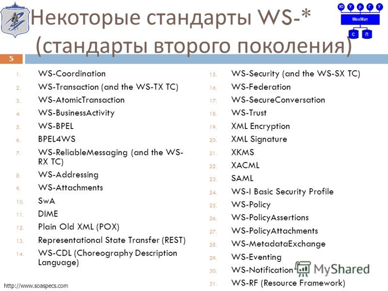 Некоторые стандарты WS-* ( стандарты второго поколения ) 1. WS-Coordination 2. WS-Transaction (and the WS-TX TC) 3. WS-AtomicTransaction 4. WS-BusinessActivity 5. WS-BPEL 6. BPEL4WS 7. WS-ReliableMessaging (and the WS- RX TC) 8. WS-Addressing 9. WS-A