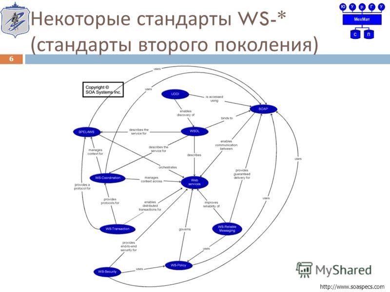 Некоторые стандарты WS-* ( стандарты второго поколения ) 6 http://www.soaspecs.com