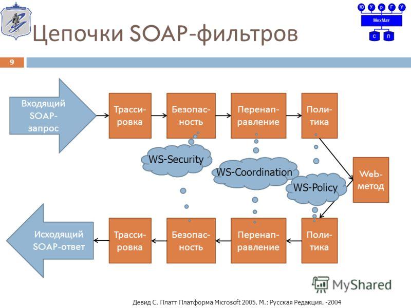 Поли - тика Перенап - равление Цепочки SOAP- фильтров 9 Входящий SOAP- запрос Исходящий SOAP- ответ Трасси - ровка Безопас - ность Web- метод Трасси - ровка Безопас - ность Перенап - равление Поли - тика WS-Coordination WS-Security WS-Policy Девид С.