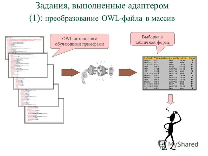 Задания, выполненные адаптером (1): преобразование OWL-файла в массив OWL онтология с обучающими примерами Выборка в табличной форме