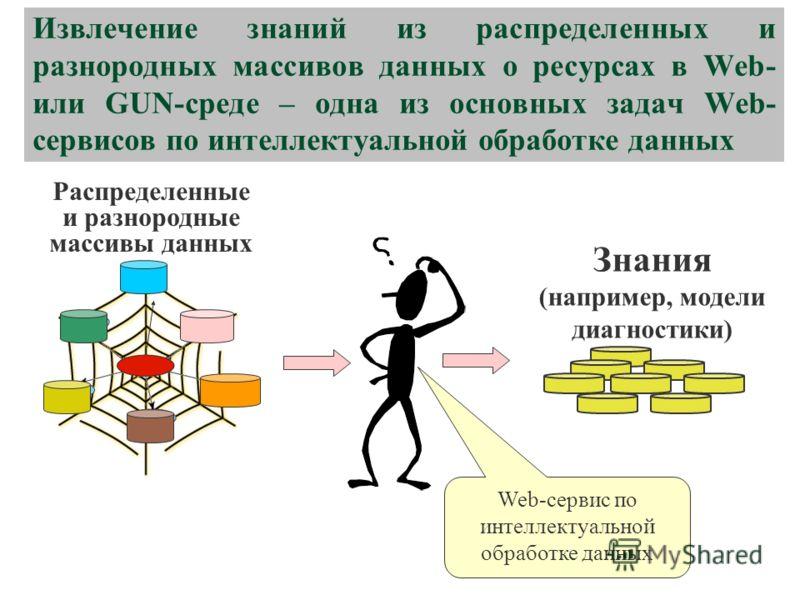 Извлечение знаний из распределенных и разнородных массивов данных о ресурсах в Web- или GUN-среде – одна из основных задач Web- сервисов по интеллектуальной обработке данных Знания (например, модели диагностики) Распределенные и разнородные массивы д