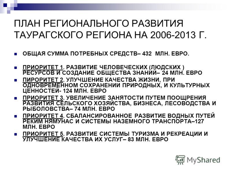 ПЛАН РЕГИОНАЛЬНОГО РАЗВИТИЯ ТАУРАГСКОГО РЕГИОНА НА 2006-2013 Г. ОБЩАЯ СУММА ПОТРЕБНЫХ СРЕДСТВ– 432 МЛН. ЕВРО. ПРИОРИТЕТ 1. РАЗВИТИЕ ЧЕЛОВЕЧЕСКИХ (ЛЮДСКИХ ) РЕСУРСОВ И СОЗДАНИЕ ОБЩЕСТВА ЗНАНИЙ– 24 МЛН. ЕВРО ПИРОРИТЕТ 2. УЛУЧШЕНИЕ КАЧЕСТВА ЖИЗНИ, ПРИ О