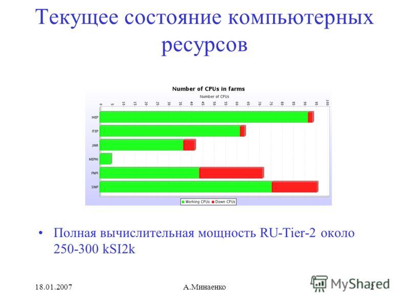 18.01.2007А.Минаенко2 Текущее состояние компьютерных ресурсов Полная вычислительная мощность RU-Tier-2 около 250-300 kSI2k