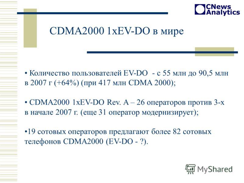 CDMA2000 1xEV-DO в мире Количество пользователей EV-DO - с 55 млн до 90,5 млн в 2007 г (+64%) (при 417 млн CDMA 2000); CDMA2000 1xEV-DO Rev. A – 26 операторов против 3-х в начале 2007 г. (еще 31 оператор модернизирует); 19 сотовых операторов предлага