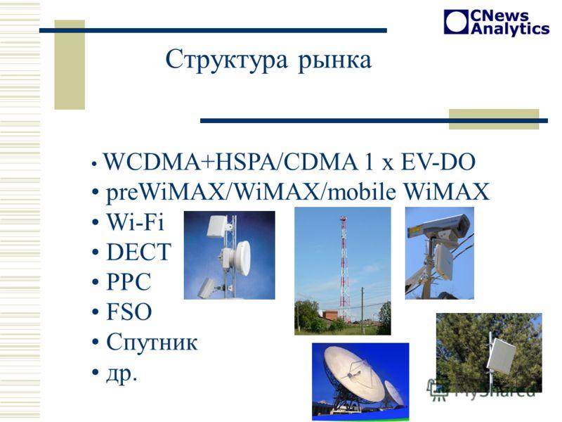 WCDMA+HSPA/CDMA 1 x EV-DO preWiMAX/WiMAX/mobile WiMAX Wi-Fi DECT РРС FSO Спутник др. Структура рынка