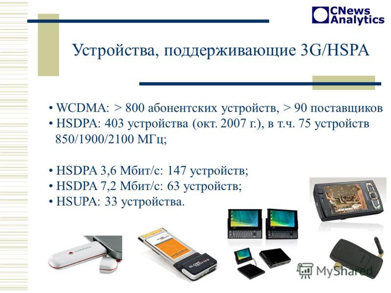 Устройства, поддерживающие 3G/HSPA WCDMA: > 800 абонентских устройств, > 90 поставщиков HSDPA: 403 устройства (окт. 2007 г.), в т.ч. 75 устройств 850/1900/2100 МГц; HSDPA 3,6 Мбит/с: 147 устройств; HSDPA 7,2 Мбит/с: 63 устройств; HSUPA: 33 устройства