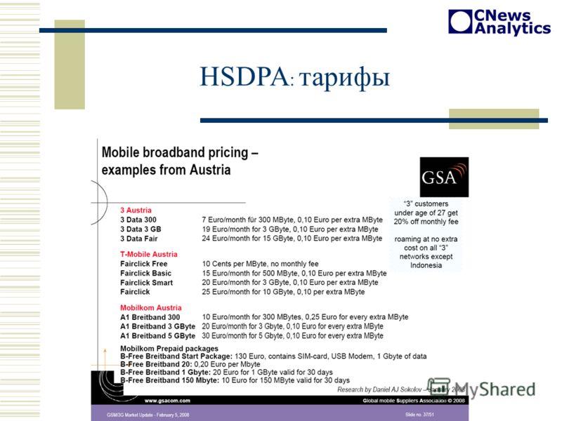 HSDPA : тарифы