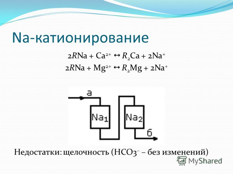 Na-катионирование 2RNa + Ca 2+ R 2 Ca + 2Na + 2RNa + Mg 2+ R 2 Mg + 2Na + Недостатки: щелочность (HCO3 – – без изменений)