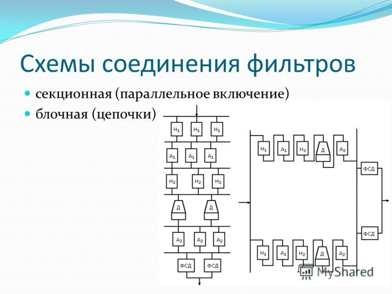 Схемы соединения фильтров секционная (параллельное включение) блочная (цепочки)