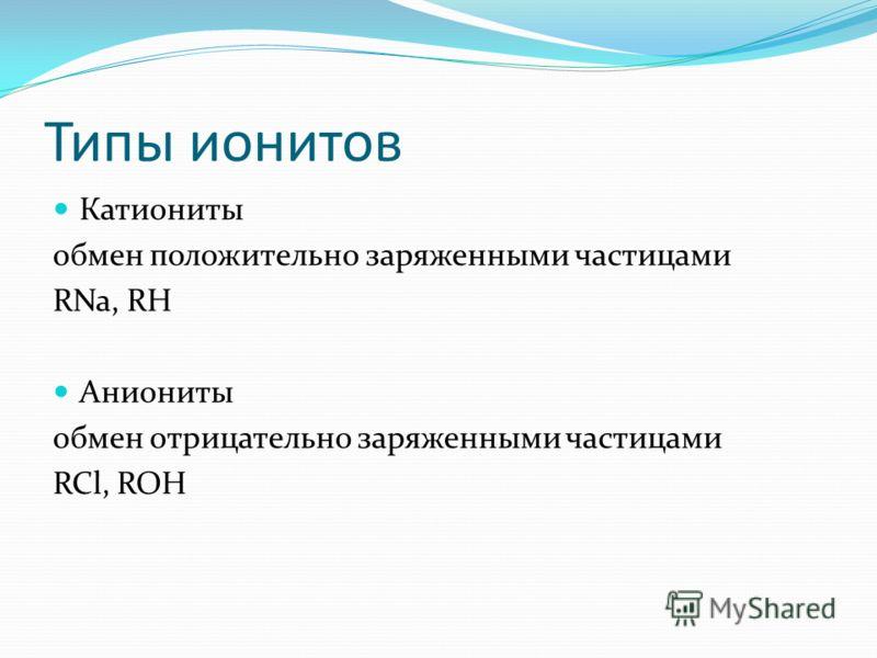 Типы ионитов Катиониты обмен положительно заряженными частицами RNa, RH Аниониты обмен отрицательно заряженными частицами RCl, ROH