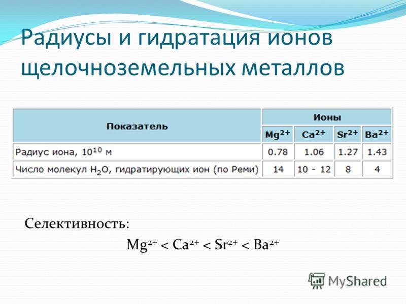 Радиусы и гидратация ионов щелочноземельных металлов Селективность: Mg 2+ < Ca 2+ < Sr 2+ < Ba 2+