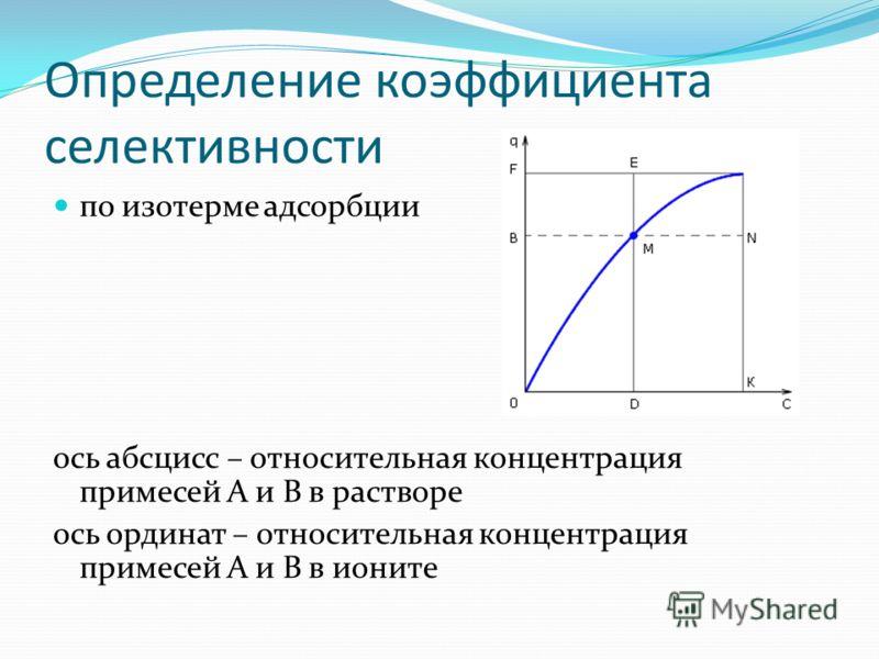 Определение коэффициента селективности по изотерме адсорбции ось абсцисс – относительная концентрация примесей A и B в растворе ось ординат – относительная концентрация примесей A и B в ионите