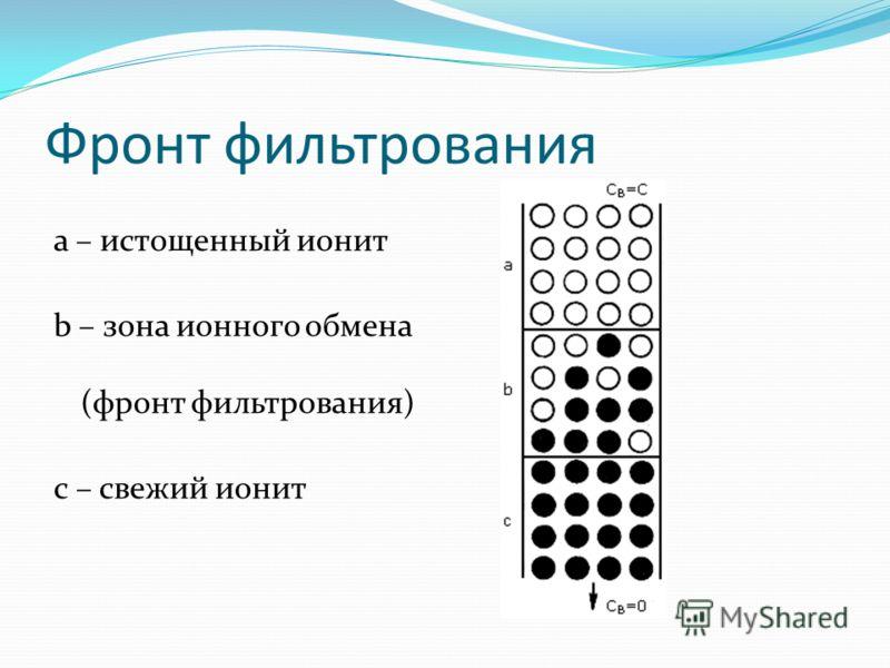 Фронт фильтрования a – истощенный ионит b – зона ионного обмена (фронт фильтрования) c – свежий ионит