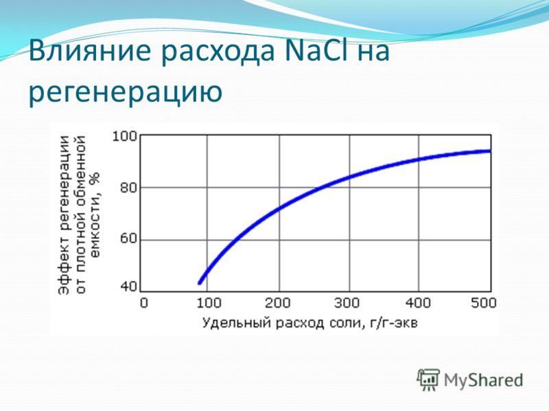 Влияние расхода NaCl на регенерацию